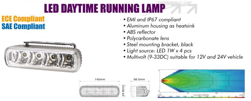 LED Tagfahrleuchten Aluminium, rechteckig 145mm breit
